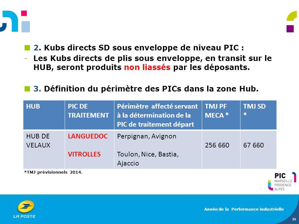 2. Kubs directs SD sous enveloppe de niveau PIC : -Les Kubs directs de plis sous enveloppe, en transit sur le HUB, seront produits non liassés par les