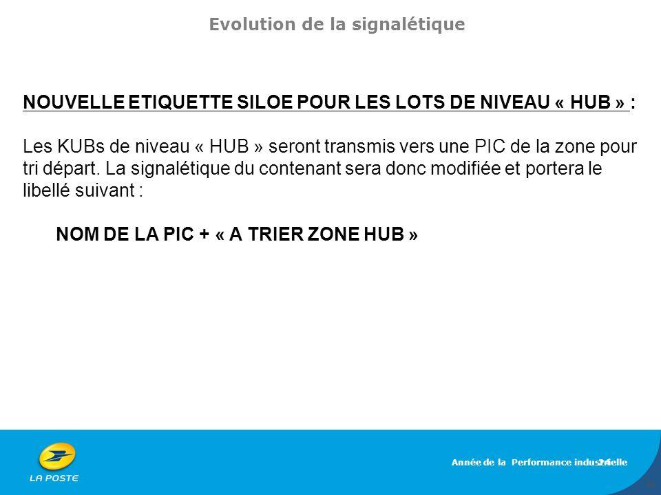 24 Evolution de la signalétique NOUVELLE ETIQUETTE SILOE POUR LES LOTS DE NIVEAU « HUB » : Les KUBs de niveau « HUB » seront transmis vers une PIC de