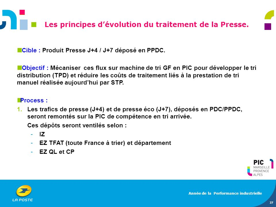 27 Cible : Produit Presse J+4 / J+7 déposé en PPDC. Objectif : Mécaniser ces flux sur machine de tri GF en PIC pour développer le tri distribution (TP