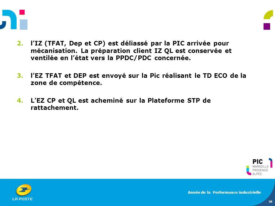 2.lIZ (TFAT, Dep et CP) est déliassé par la PIC arrivée pour mécanisation. La préparation client IZ QL est conservée et ventilée en létat vers la PPDC