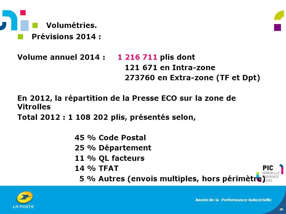 Prévisions 2014 : Volume annuel 2014 : 1 216 711 plis dont 121 671 en Intra-zone 273760 en Extra-zone (TF et Dpt) En 2012, la répartition de la Presse