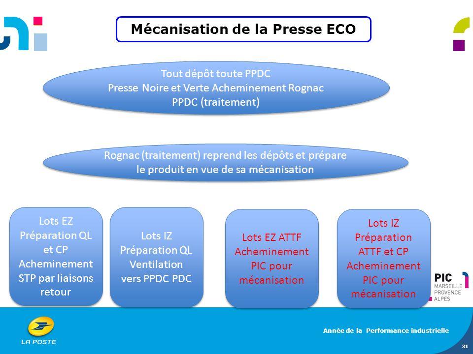 31 Mécanisation de la Presse ECO Tout dépôt toute PPDC Presse Noire et Verte Acheminement Rognac PPDC (traitement) Tout dépôt toute PPDC Presse Noire
