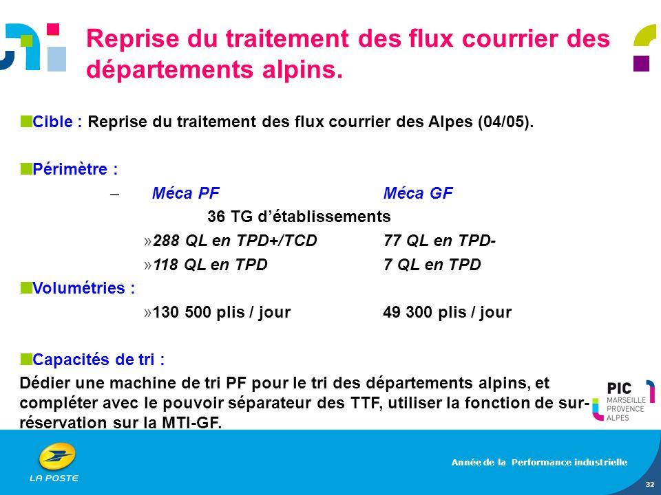 32 Reprise du traitement des flux courrier des départements alpins. Cible : Reprise du traitement des flux courrier des Alpes (04/05). Périmètre : – M