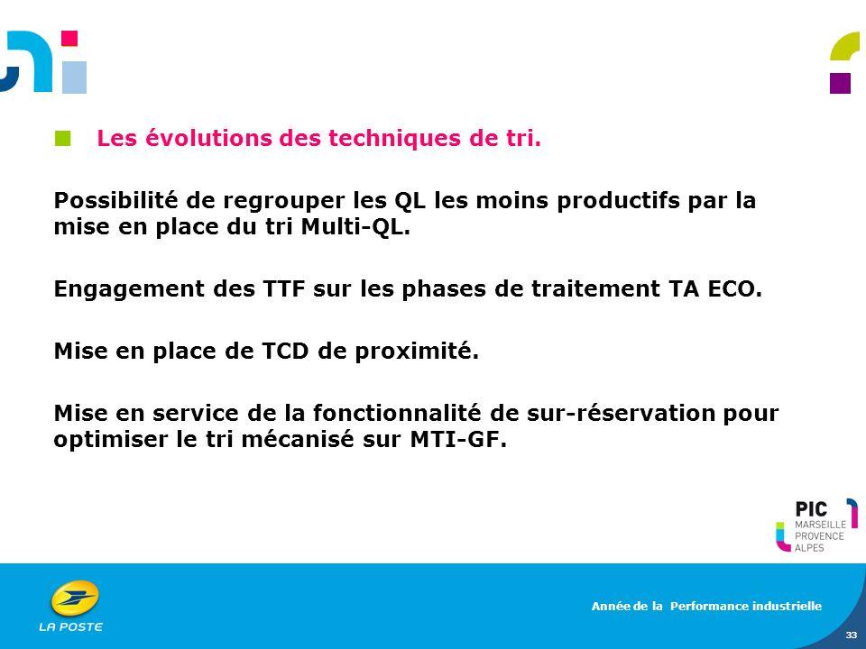 Les évolutions des techniques de tri. Possibilité de regrouper les QL les moins productifs par la mise en place du tri Multi-QL. Engagement des TTF su