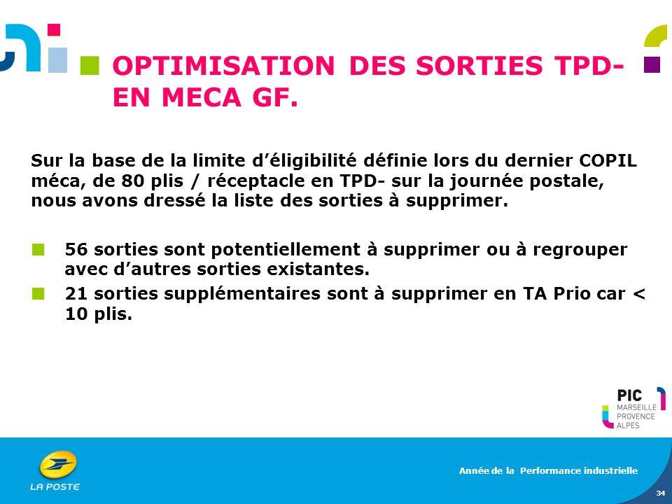 OPTIMISATION DES SORTIES TPD- EN MECA GF. 34 Sur la base de la limite déligibilité définie lors du dernier COPIL méca, de 80 plis / réceptacle en TPD-