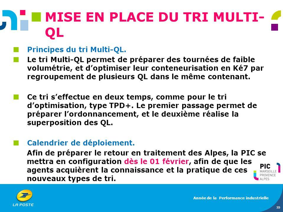 MISE EN PLACE DU TRI MULTI- QL 35 Principes du tri Multi-QL. Le tri Multi-QL permet de préparer des tournées de faible volumétrie, et doptimiser leur