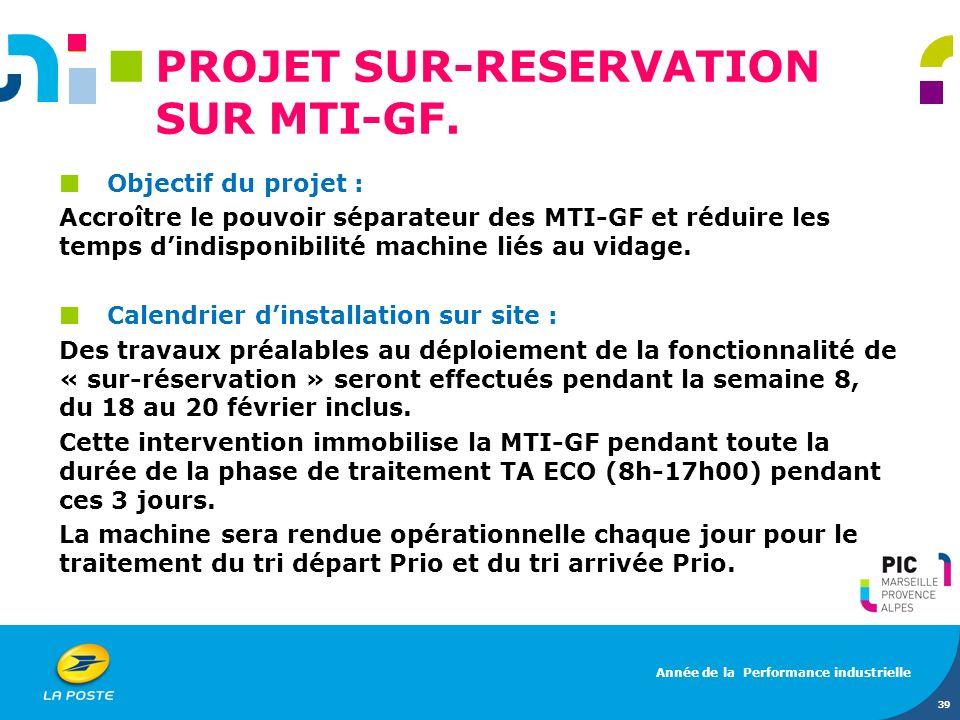 PROJET SUR-RESERVATION SUR MTI-GF. 39 Objectif du projet : Accroître le pouvoir séparateur des MTI-GF et réduire les temps dindisponibilité machine li