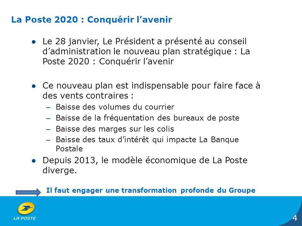 La Poste 2020 : Conquérir lavenir Le 28 janvier, Le Président a présenté au conseil dadministration le nouveau plan stratégique : La Poste 2020 : Conq