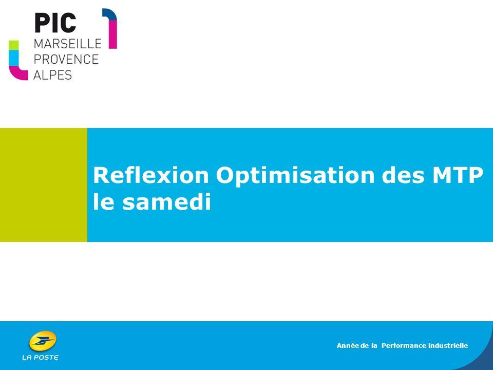 Reflexion Optimisation des MTP le samedi Année de la Performance industrielle