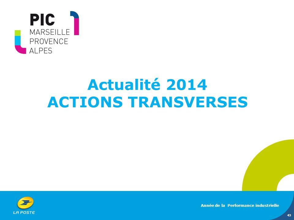 Actualité 2014 ACTIONS TRANSVERSES 43 Année de la Performance industrielle
