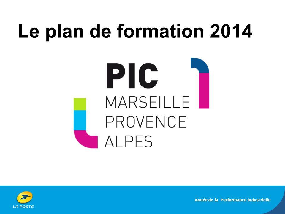 Le plan de formation 2014 Année de la Performance industrielle