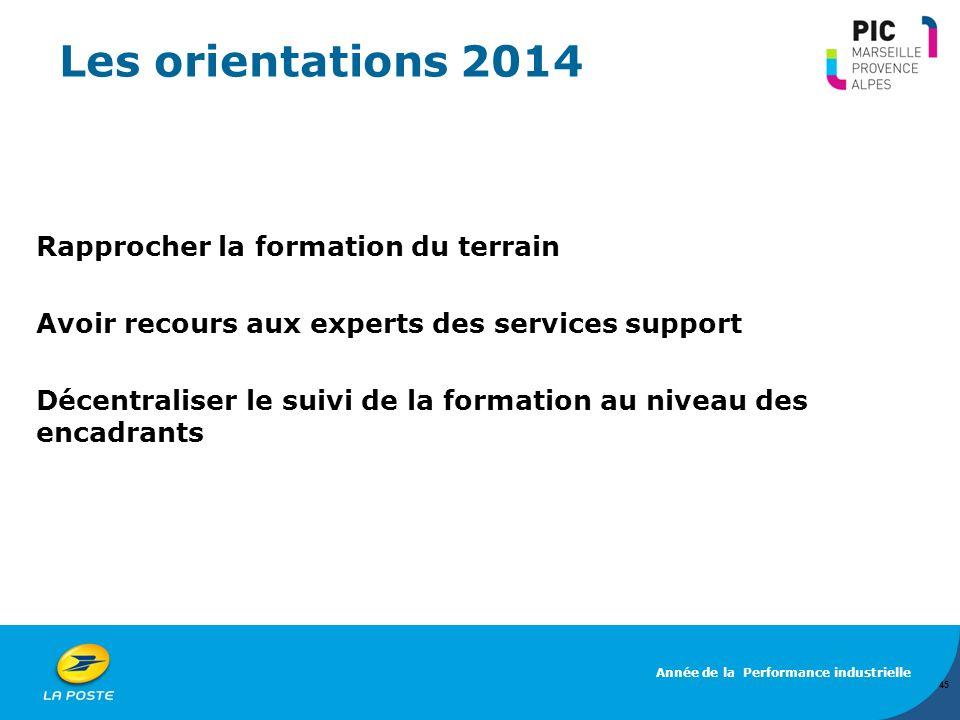 Les orientations 2014 Rapprocher la formation du terrain Avoir recours aux experts des services support Décentraliser le suivi de la formation au nive