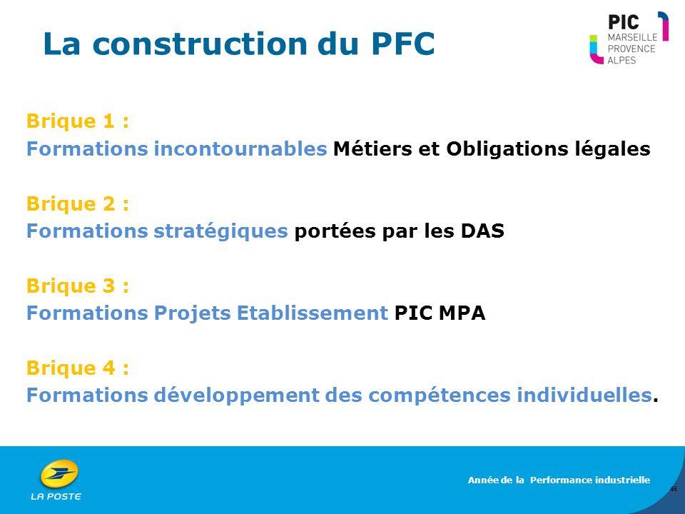La construction du PFC Brique 1 : Formations incontournables Métiers et Obligations légales Brique 2 : Formations stratégiques portées par les DAS Bri