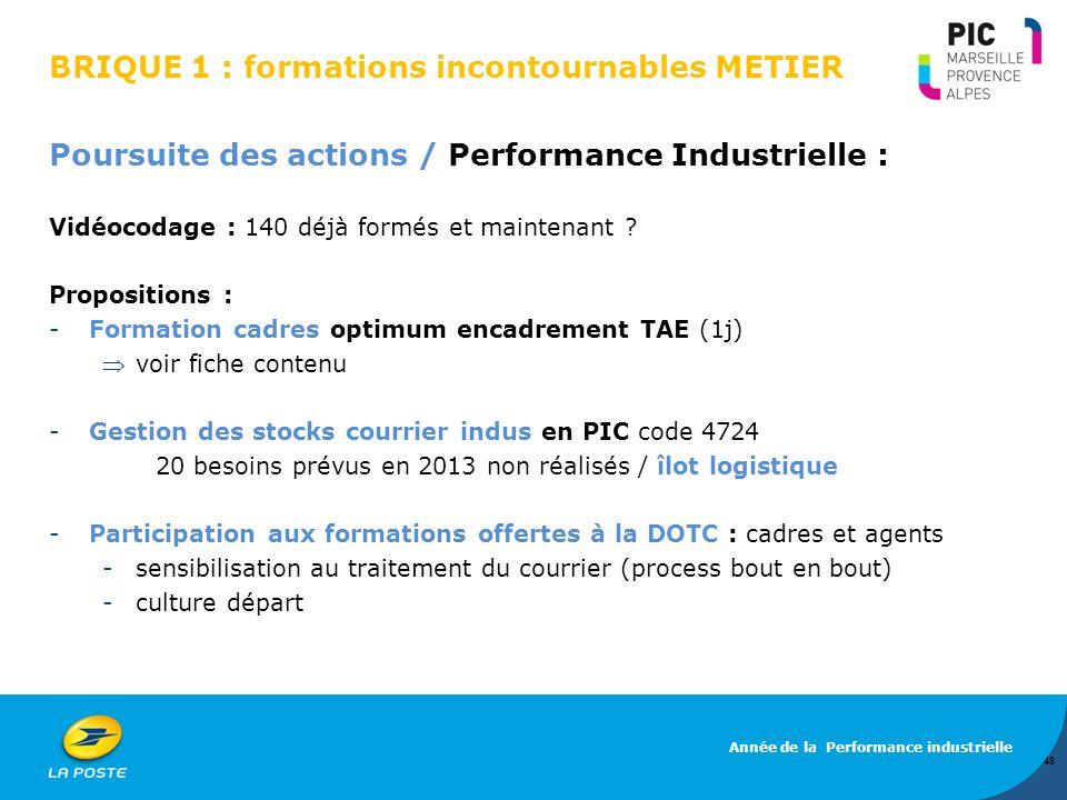 BRIQUE 1 : formations incontournables METIER Poursuite des actions / Performance Industrielle : Vidéocodage : 140 déjà formés et maintenant ? Proposit