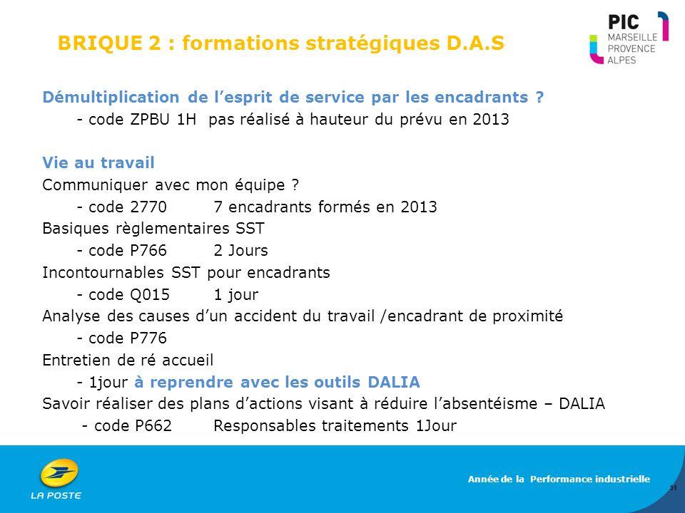 BRIQUE 2 : formations stratégiques D.A.S Démultiplication de lesprit de service par les encadrants ? - code ZPBU 1H pas réalisé à hauteur du prévu en