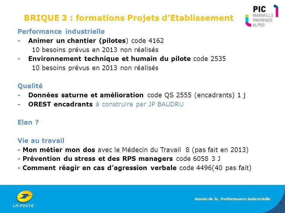 BRIQUE 3 : formations Projets dEtablissement Performance industrielle -Animer un chantier (pilotes) code 4162 10 besoins prévus en 2013 non réalisés -
