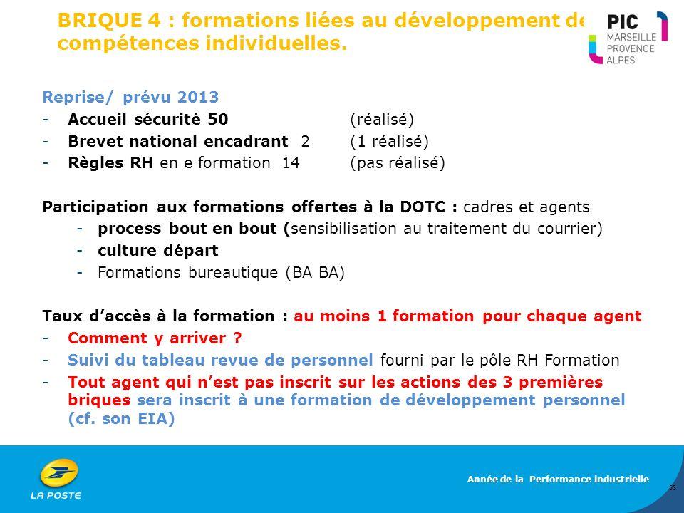BRIQUE 4 : formations liées au développement des compétences individuelles. Reprise/ prévu 2013 -Accueil sécurité 50 (réalisé) -Brevet national encadr