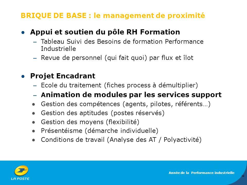 BRIQUE DE BASE : le management de proximité Appui et soutien du pôle RH Formation – Tableau Suivi des Besoins de formation Performance Industrielle –