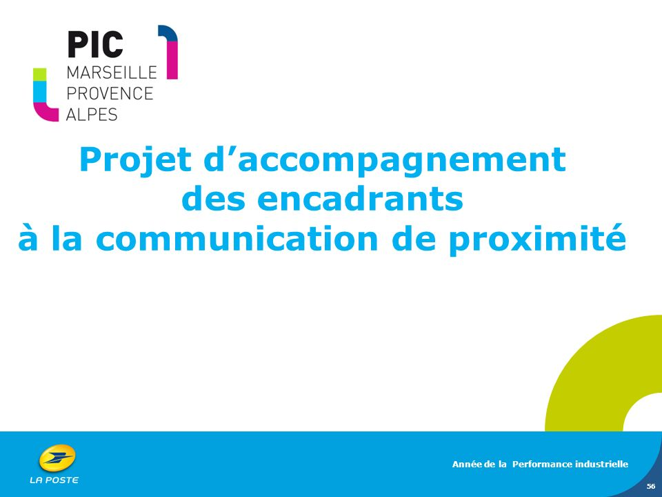 Projet daccompagnement des encadrants à la communication de proximité 56 Année de la Performance industrielle