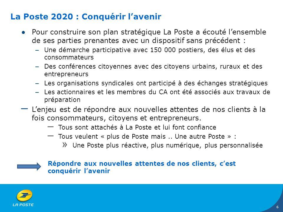 La Poste 2020 : Conquérir lavenir Pour construire son plan stratégique La Poste a écouté lensemble de ses parties prenantes avec un dispositif sans pr