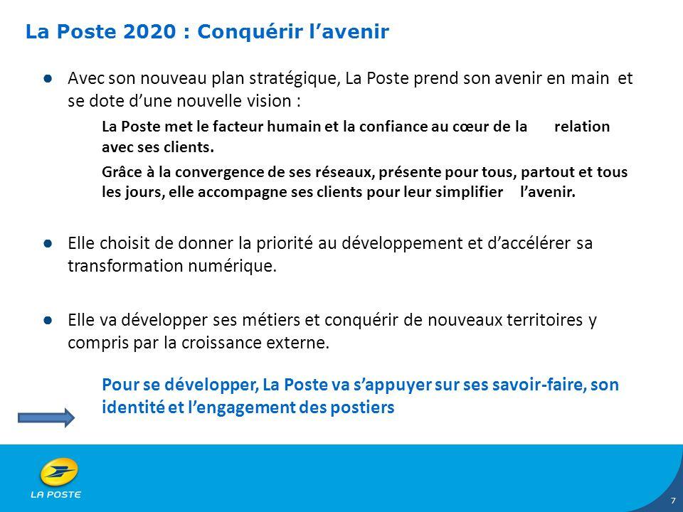 La Poste 2020 : Conquérir lavenir Avec son nouveau plan stratégique, La Poste prend son avenir en main et se dote dune nouvelle vision : La Poste met