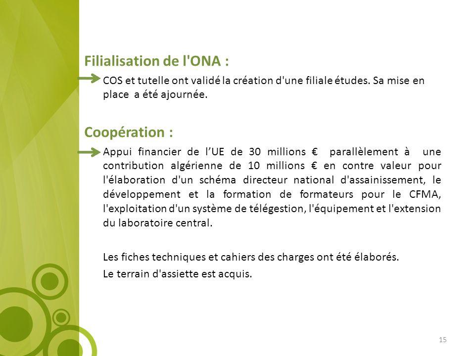 Filialisation de l'ONA : COS et tutelle ont validé la création d'une filiale études. Sa mise en place a été ajournée. Coopération : Appui financier de