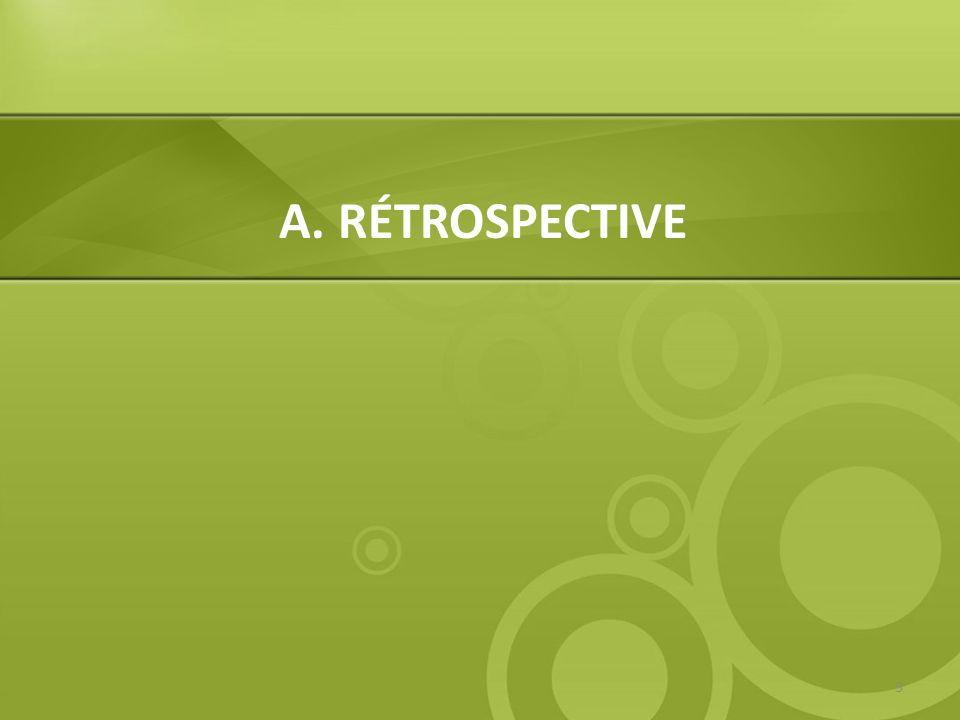 A. RÉTROSPECTIVE 3
