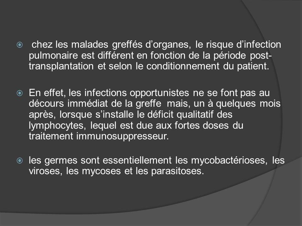 Étude rétrospective étendue sur une période de 4 ans, portant sur 7 cas des greffés rénaux, colligés au service de néphrologie et de radiologie du CHU sahloul, ayant présenté des infections pulmonaires à germes opportunistes.