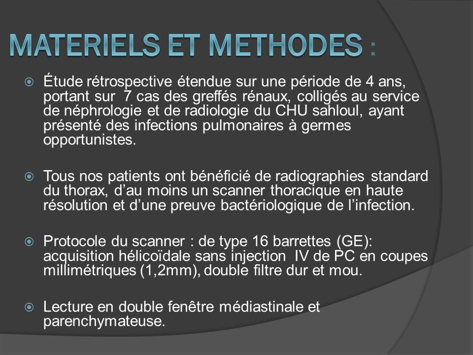 Étude rétrospective étendue sur une période de 4 ans, portant sur 7 cas des greffés rénaux, colligés au service de néphrologie et de radiologie du CHU