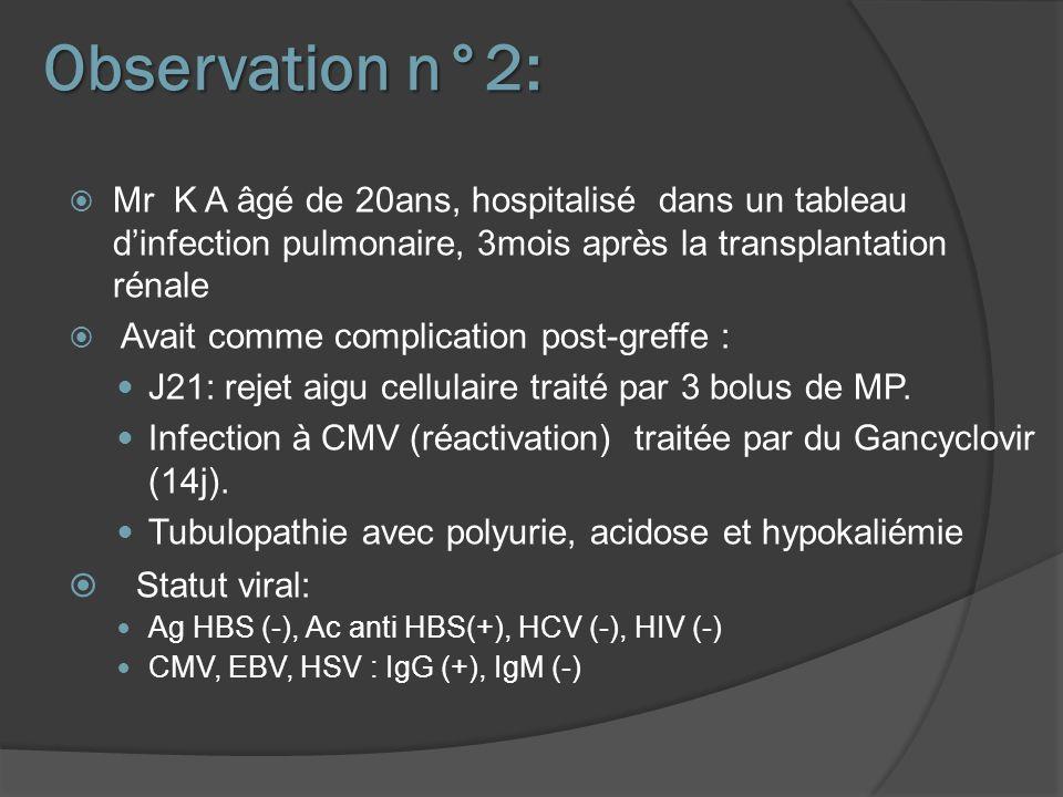 Observation n°2: Mr K A âgé de 20ans, hospitalisé dans un tableau dinfection pulmonaire, 3mois après la transplantation rénale Avait comme complicatio