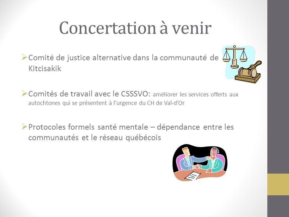 Concertation à venir Comité de justice alternative dans la communauté de Kitcisakik Comités de travail avec le CSSSVO: améliorer les services offerts