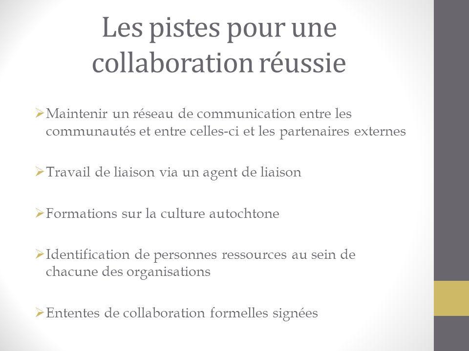 Les pistes pour une collaboration réussie Maintenir un réseau de communication entre les communautés et entre celles-ci et les partenaires externes Tr