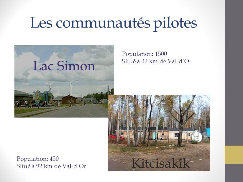 Les communautés pilotes Lac Simon Kitcisakik Population: 1500 Situé à 32 km de Val-dOr Population: 450 Situé à 92 km de Val-dOr