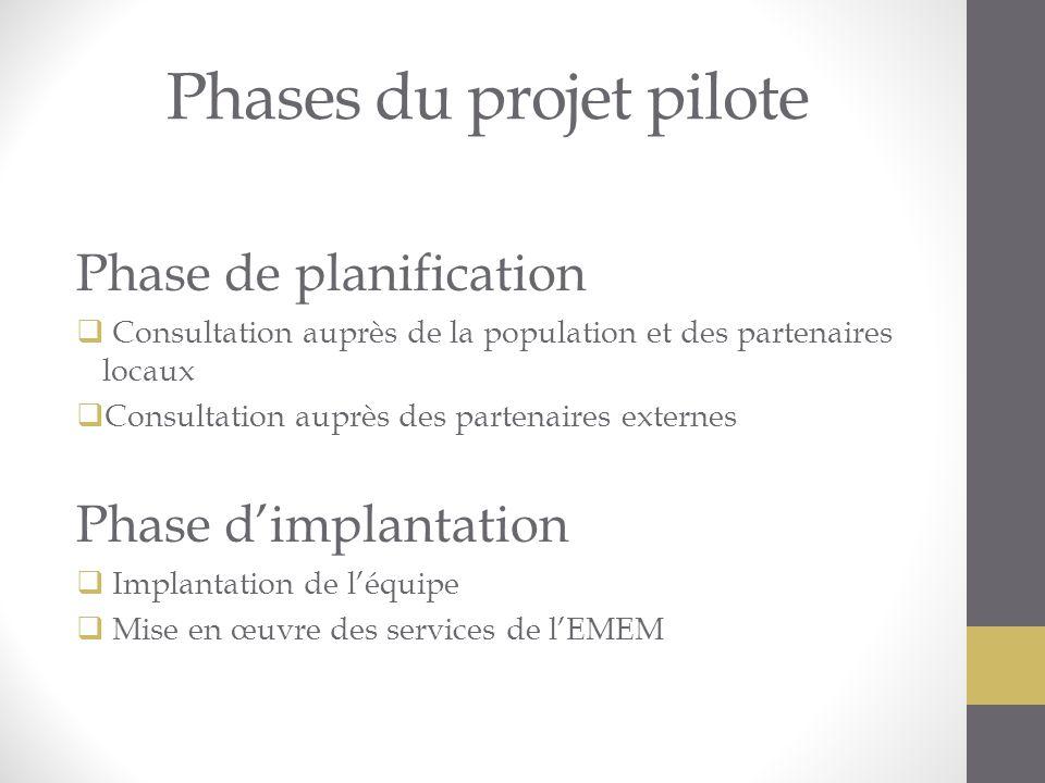 Phases du projet pilote Phase de planification Consultation auprès de la population et des partenaires locaux Consultation auprès des partenaires exte