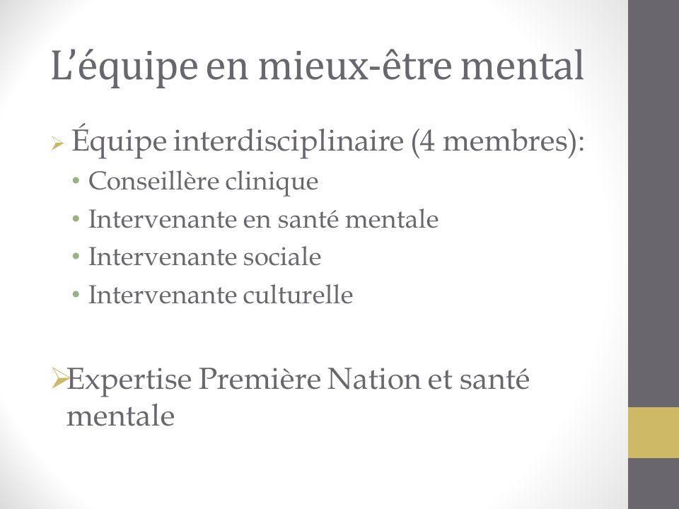 Léquipe en mieux-être mental Équipe interdisciplinaire (4 membres): Conseillère clinique Intervenante en santé mentale Intervenante sociale Intervenante culturelle Expertise Première Nation et santé mentale