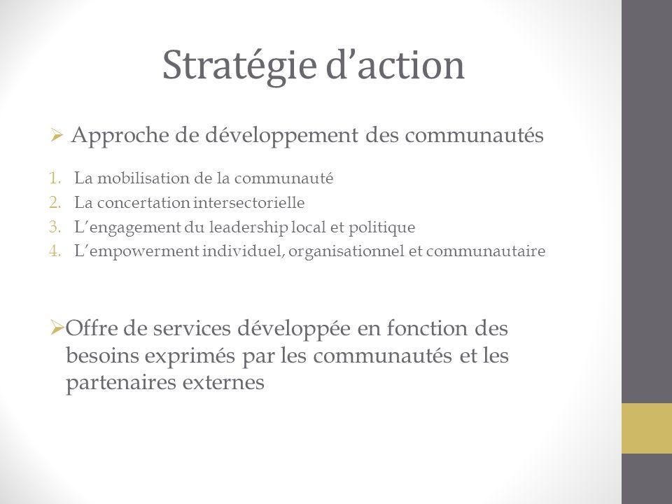 Stratégie daction Approche de développement des communautés 1.La mobilisation de la communauté 2.La concertation intersectorielle 3.Lengagement du lea