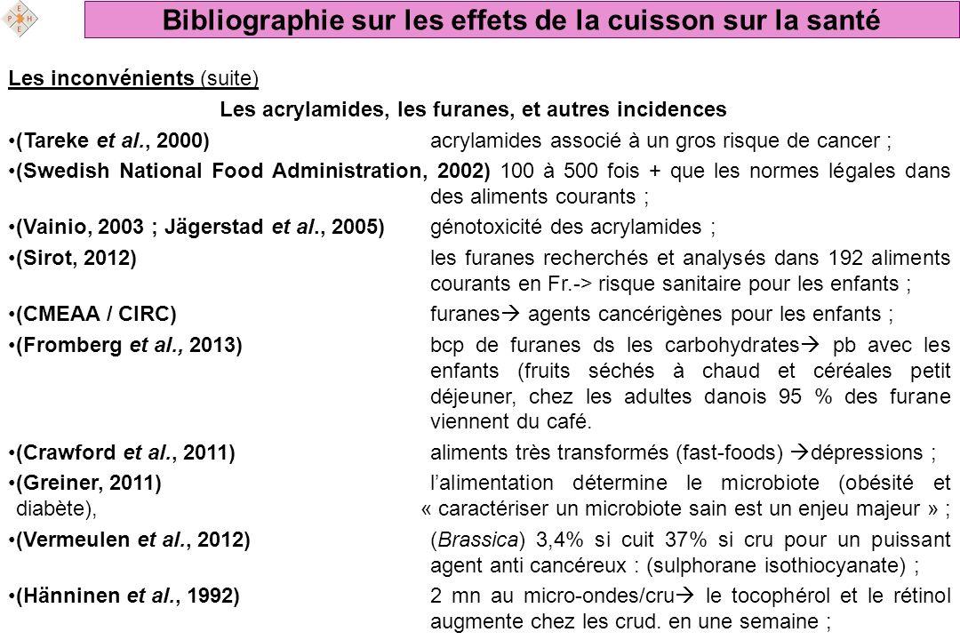 Les inconvénients (suite) Les acrylamides, les furanes, et autres incidences (Tareke et al., 2000)acrylamides associé à un gros risque de cancer ; (Sw