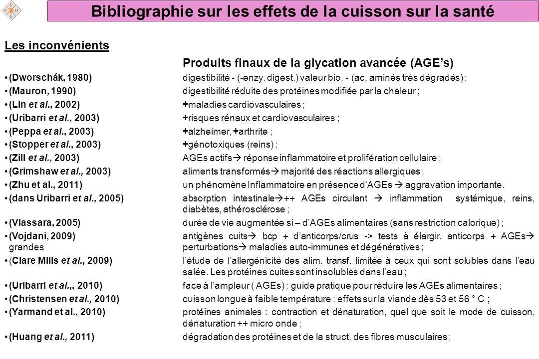 Les inconvénients Produits finaux de la glycation avancée (AGEs) (Dworschák, 1980)digestibilité - (-enzy. digest.) valeur bio. - (ac. aminés très dégr