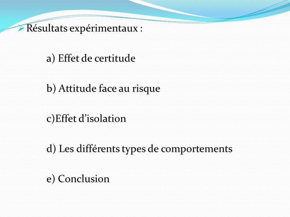 Résultats expérimentaux : a) Effet de certitude b) Attitude face au risque c)Effet disolation d) Les différents types de comportements e) Conclusion