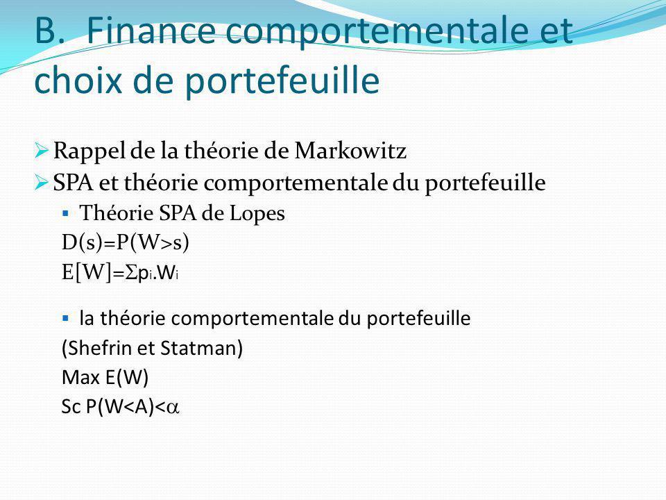 B. Finance comportementale et choix de portefeuille Rappel de la théorie de Markowitz SPA et théorie comportementale du portefeuille Théorie SPA de Lo