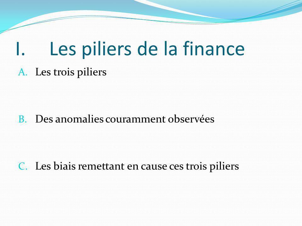 I.Les piliers de la finance A. Les trois piliers B. Des anomalies couramment observées C. Les biais remettant en cause ces trois piliers