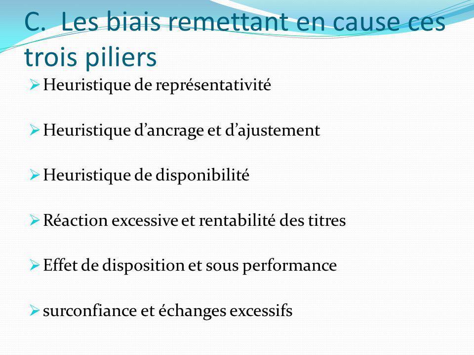 II.Les théories alternatives de la finance comporetmentale A.