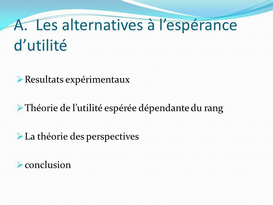 A. Les alternatives à lespérance dutilité Resultats expérimentaux Théorie de lutilité espérée dépendante du rang La théorie des perspectives conclusio
