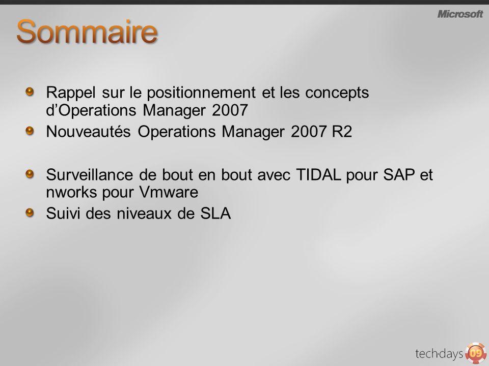 Rappel sur le positionnement et les concepts dOperations Manager 2007 Nouveautés Operations Manager 2007 R2 Surveillance de bout en bout avec TIDAL pour SAP et nworks pour Vmware Suivi des niveaux de SLA