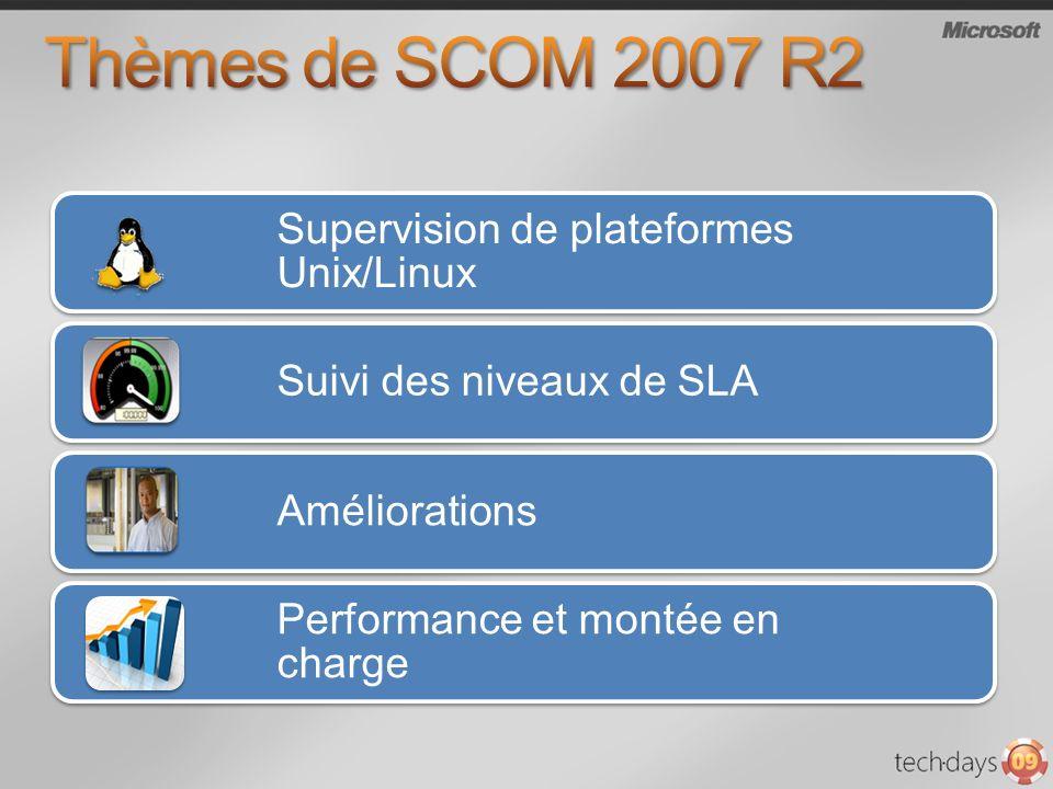 Supervision de plateformes Unix/Linux Suivi des niveaux de SLA Améliorations Performance et montée en charge
