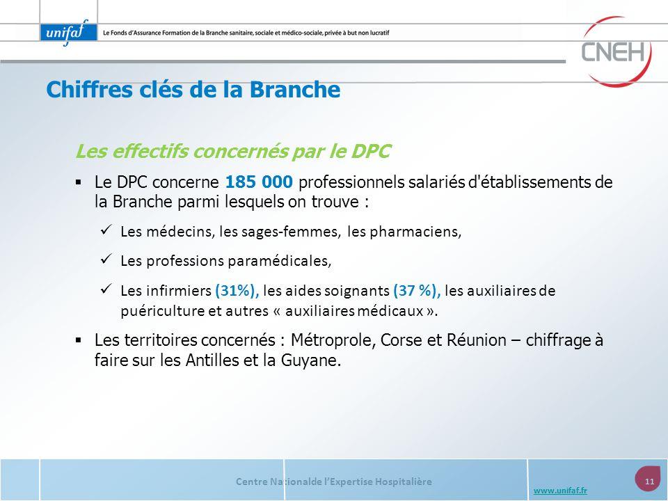 Centre Nationalde lExpertise Hospitalière 11 www.unifaf.fr Chiffres clés de la Branche Les effectifs concernés par le DPC Le DPC concerne 185 000 prof