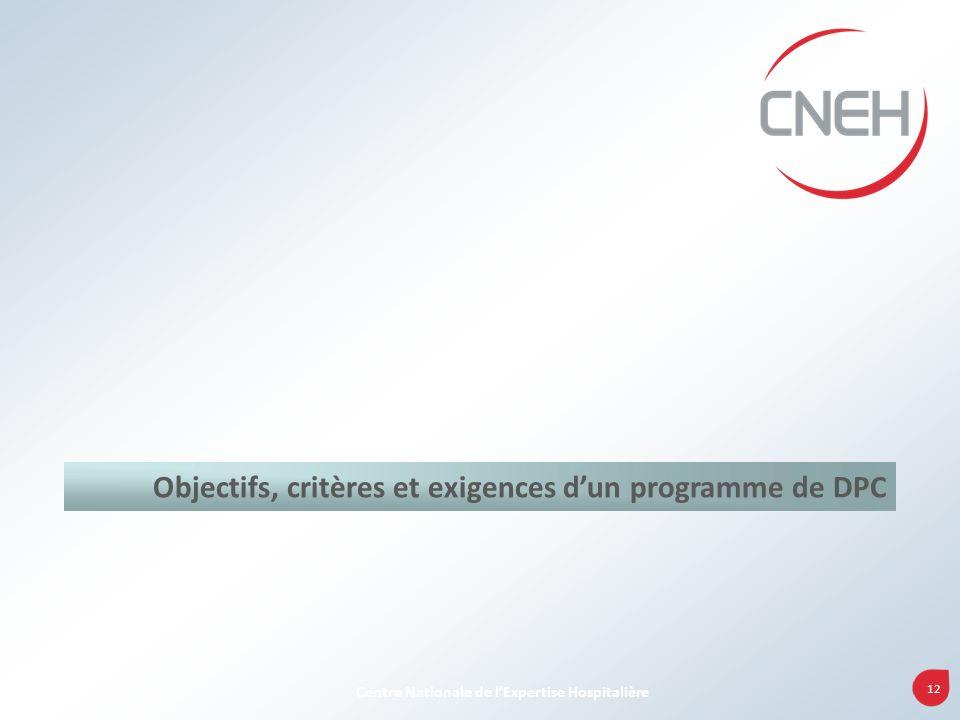 12 Centre Nationale de lExpertise Hospitalière Objectifs, critères et exigences dun programme de DPC