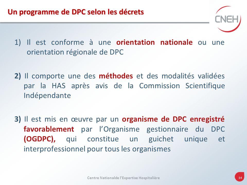 Centre Nationalde lExpertise Hospitalière 14 Un programme de DPC selon les décrets 1)Il est conforme à une orientation nationale ou une orientation ré