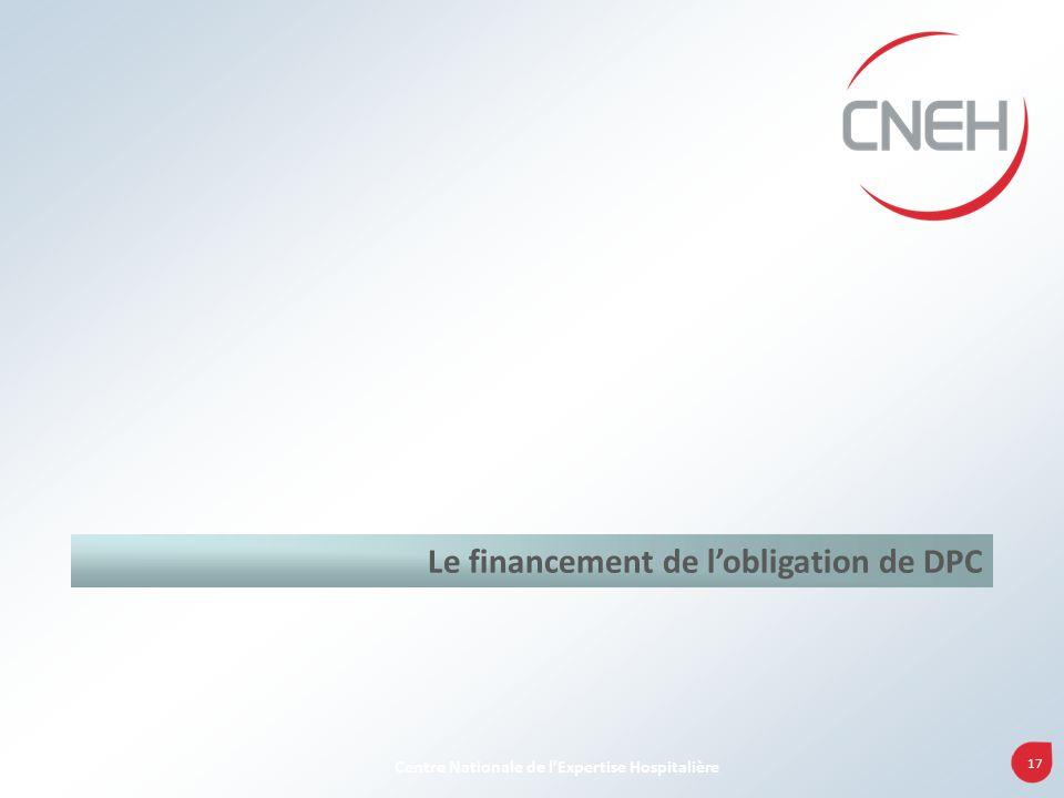 17 Centre Nationale de lExpertise Hospitalière Le financement de lobligation de DPC