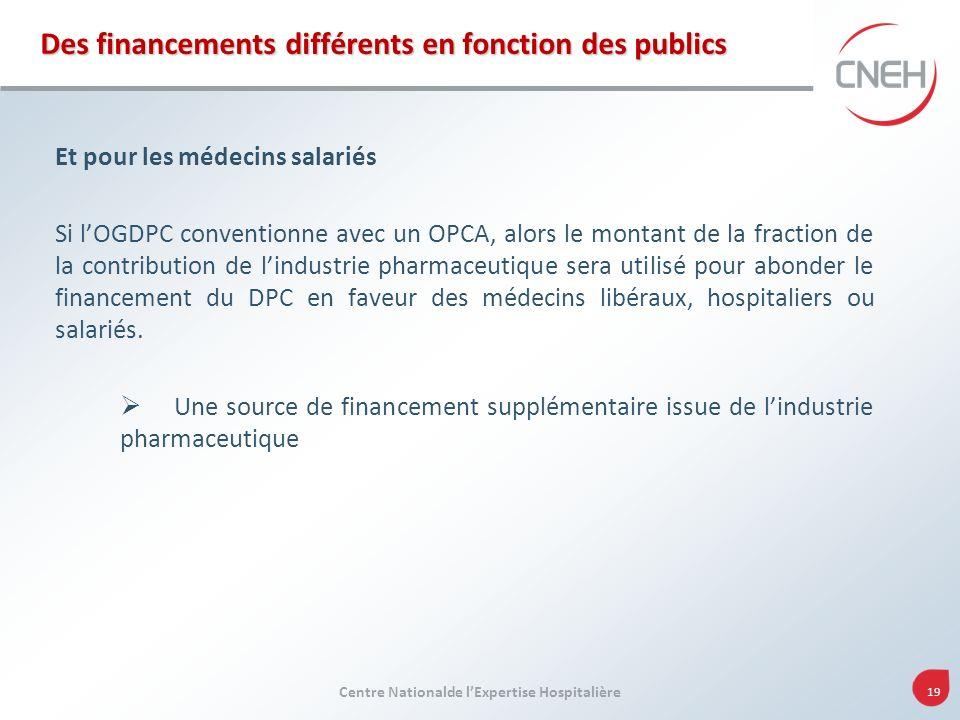 Centre Nationalde lExpertise Hospitalière 19 Et pour les médecins salariés Si lOGDPC conventionne avec un OPCA, alors le montant de la fraction de la